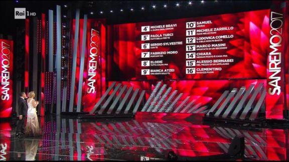 0212_004850_sanremo-2017-finale